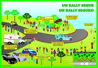 Rally-Segur
